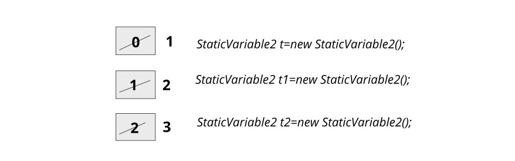 Static variable sample2 part2